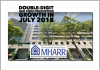 DOUBLE-DIGIT HUD CODE PRODUCTION GROWTH IN JULY 2018 -manufacturedregulatoryReform-Org